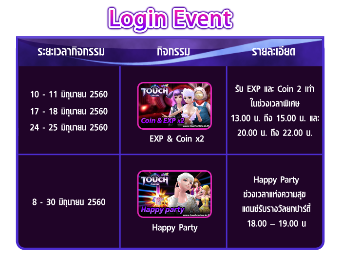 Touch Login Event